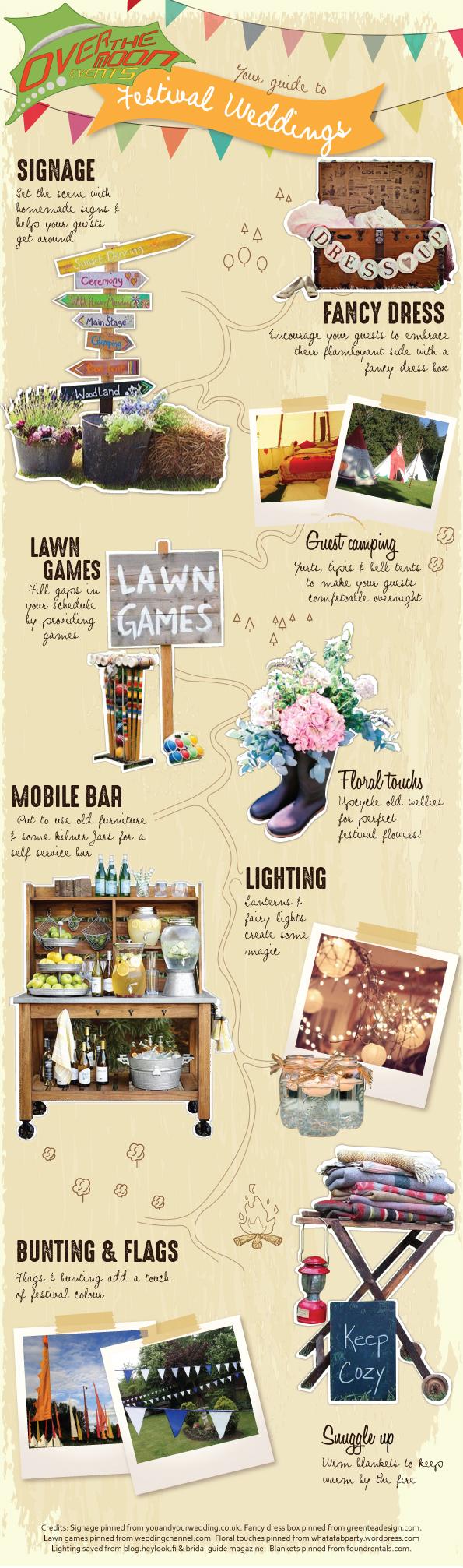 Guide To Festival Weddings